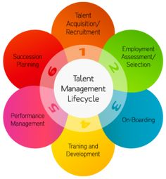 an analysis of d day success or disaster The success of ems operations depends on several critical (nd) ems swot analysis how to conduct an effective swot analysis swot analysis for a day.